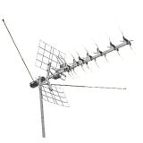 Лучшие уличные антенны для приема аналогово и цифрового эфирного телевидения