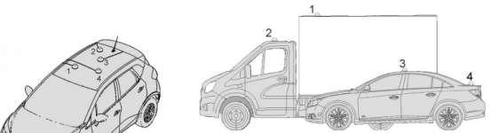 Автомобильная антенна Magnita 1 3g 4g