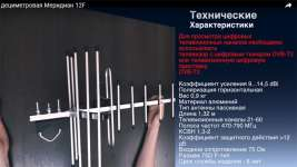 Антенна меридиан 12f
