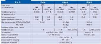Двухполосный домовой усилитель terra hs004