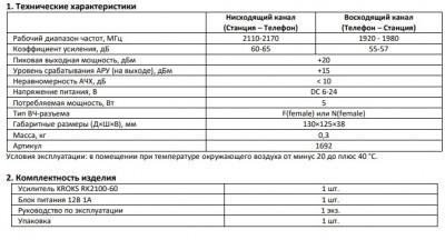 Усилитель сигнала Kroks RK2100 60