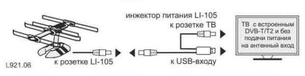 Locus 921.06 антенна для комнаты